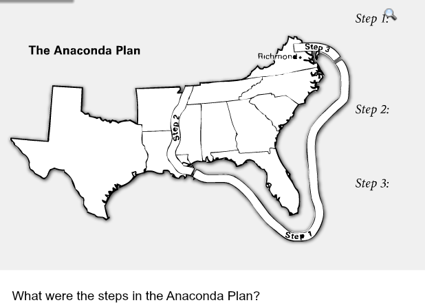Anaconda plan